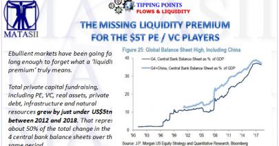04-29-19-TP-FLOWS & LIQUIDITY-The Missing Liquidity Premium for PE-VC Players-1