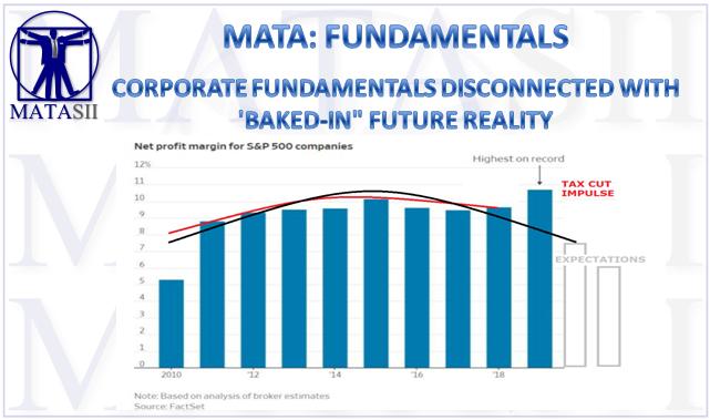 05-05-19-MATA-FUNDAMENTALS-Net Profit Margin Expectations-1