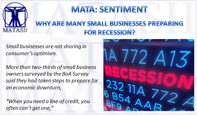05-01-19-MATA-SENTIMENT-Why Are So Many Small Businesses Preparing for a Recession-1