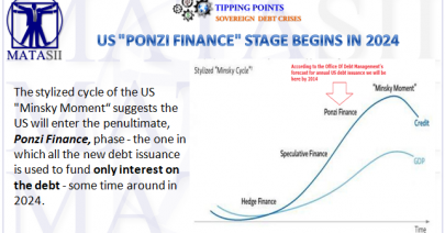 05-01-19-TP-SOVEREIGN DEBT CRISIS - Miinsky Melt-Up-1