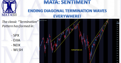 05-03-19-MATA-PATTERNS-Ending Diagonal Termination Waves Everywhere-1