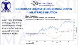 05-03-19-TP-FOOD PRICE PRESSURES - Restaurant Chains Feeling Chinese Meat Price Pressures-1