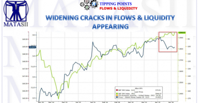 05-04-19-TP-FLOWS & LIQUIDITY- Widening Cracks in Flows & Liquidity Appearing-1