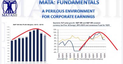 05-05-19-MATA-FUNDAMENTALS-A Perilous Environment for Corporate Earnings-1