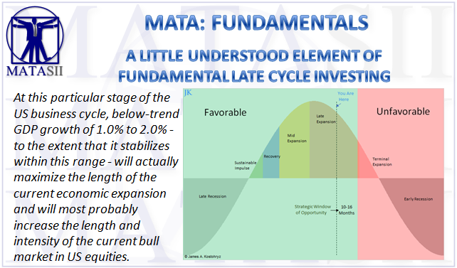 05-05-19-MATA-FUNDAMENTALS-ALittle Understood Element of Fundamental Late-Cycle Investing-1