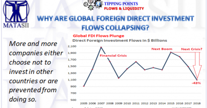 05-05-19-TP-FLOWS & LIQUIDITY- Why Are Global FDI Flows Collapsing-1