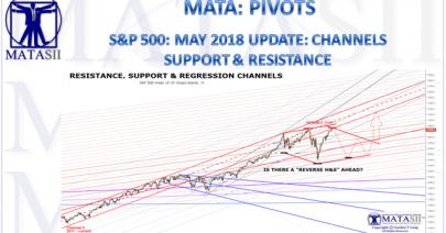 05-06-19-MATA-PIVOTS-SUPPORT & RESISTANCE-May Update-1
