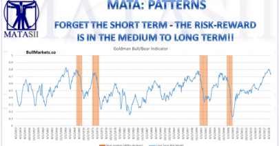 05-14-19-MATA-PATTERNS-Forget the Short Term - Risk-Reward is in the Medium to Long Term -1
