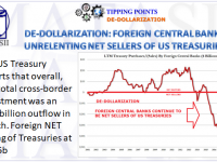 05-16-19-TP-DE-DOLLARIZATION-Foreign Central Banks Continue to Be Net Sellers of US Treasuries-1