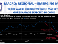 05-17-19-MACRO-REGIONAL-EMERGING MARKETS--Trade War is Killing Emerging Markets-1