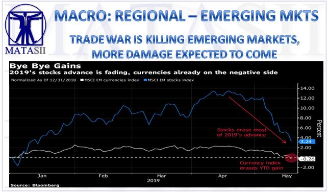 05-17-19-MACRO-REGIONAL-EMERGING MARKETS--Trade War is Killing Emerging Markets-1