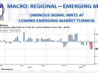 05-18-19-MACRO-REGIONAL-EMERGING MARKETS--Ominous Signal Hints At Coming Emerging Market Turmoil-1