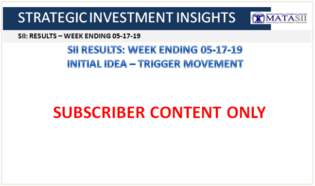 05-19-19-SII-RESULTS-WEEK ENDING 05-17-19 - INITIAL IDEA TRIGGER MOVEMENT-Promo