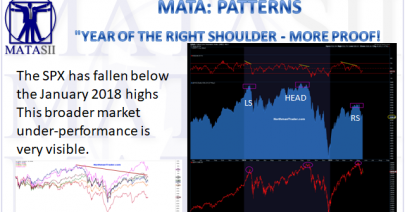 05-20-19-MATA-PATTERNS--Year of the Right Shoulder - More Proof-1