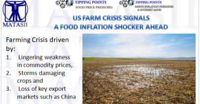 05-20-19-TP-FOOD PRICE PRESSURES - US Farm Crisis Signals a Food Inflation Shocker-1