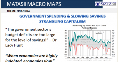 05-20-19-US FISCAL POLICY-Government Spending & Slowing Savings is Strangling Capitalism-1