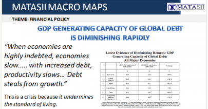 05-21-19-US FISCAL POLICY-The GDP Generating Capacity of Global Debt is Diminshing Rapidly-1b