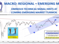 05-22-19-MACRO-REGIONAL-EMERGING MARKETS-Coming EM Turmoil-1