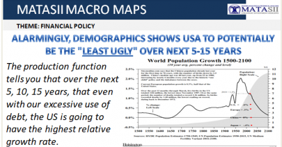 05-22-19-MACRO-US-FISCAL-US To Be lest Ugly over the Next 5-15 Years-1