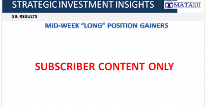 05-22-19-SII MOVERS - Mid Week LONG Position Gainers-Promo