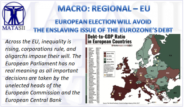EUROPEAN ELECTION WILL AVOID THE ENSLAVING ISSUE OF DEBT