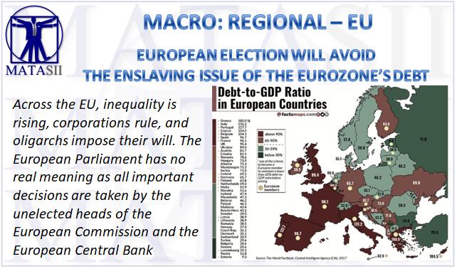 05-23-19-MACRO-REGIONAL-EU-Europena Election Will Avoid the Enslaving Issue of the Eurozone's Debt-1