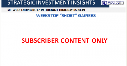 05-23-19-SII MOVERS - Mid Week SHORT Position Gainers-Promo
