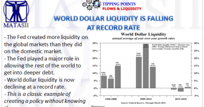 05-23-19-TP-FLOWS & LIQUIDITY--World Dollar Liquidity is Falling At Record Rate-1