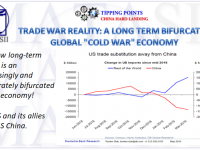 05-24-19-TP-CHINA HARD LANDING - Trade War reality - A Long Term Bifurcated Global Cold War Economy-1