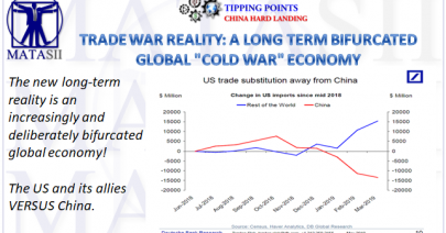 05-24-19-TP-CHINA HARD LANDING - Trade War reality - A Long Term Bifurcated Global Cold War Economy-1