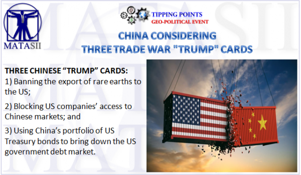"CHINA CONSIDERING THREE TRADE WAR ""TRUMP"" CARDS"