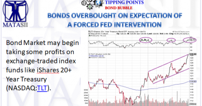 05-30-19-TP-BOND BUBBLE-Bonds Overbought on Expectations of a Forced Fed Intervention-1