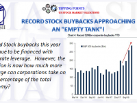 05-30-19-TP-US STOCK MARKET VALUATIONS-Record Stock BuyBacks Approaching an Empty Tank-1