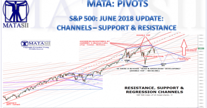 05-14-19-MATA-PIVOTS-SUPPORT & RESISTANCE-June Update-1