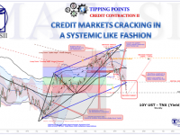 06-03-19-TP-CREDIT CONTRACTION II - Credit Markets Cracking in Systemic Like Fashion-1