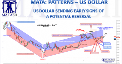 06-07-19-MATA-DRIVERS-CURRENCIES-US-DXY Update-1