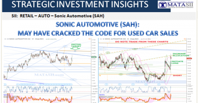06-07-19-SII-RETAIL-AUTO - SONIC AUTOMOTIVE - SAH Update-1