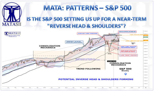06-10-19-MATA-PATTERNS-SPX Weekly -Update-1