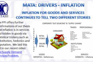 06-11-19-MATA-DRIVERS-INFLATION-Services-1