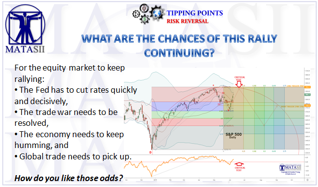 06-11-19-TP-RISK REVERSAL-What Are the Odds-1