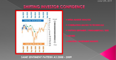 06-12-19-LONGWave - JUNE - Shifitng Investor Confidence -1