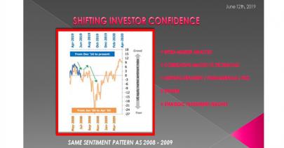 06-12-19-LONGWave - JUNE - Shifitng Investor Confidence -F1