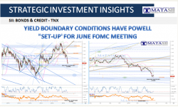 06-13-19-SII-BONDS & CREDIT--TNX Boundary Conditions-1