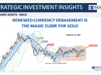 06-18-19-SII-HARD CURRENCIES - GOLD Update-1