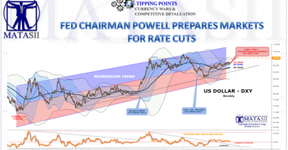 06-21-19-TP Currency Wars & Competitive Devaluation-Fed Chairman Powell Prepares Markets for Rate Cuts-1