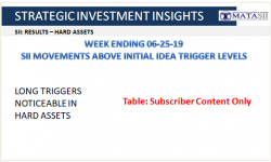 06-25-19-SII - INITIAL TRIGGER IDEA MOVEMENTS-1b