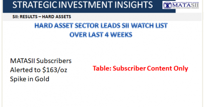 06-25-19-SII - Top 4 Week SII Watch List Performers 1c