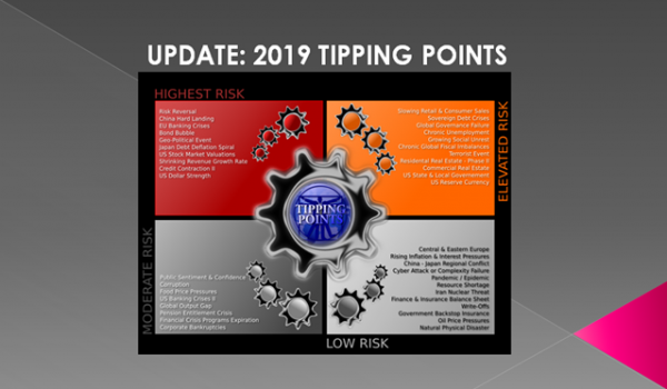 UnderTheLens – 07 24 19 – AUGUST  – Global Risk – 2019 Tipping Points Update