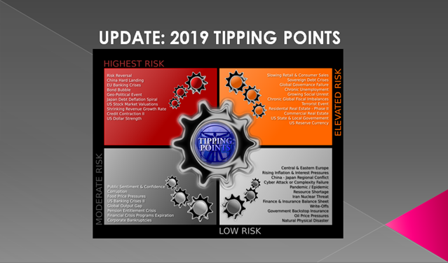 07-24-19-UnderTheLens - AUGUST-2019 Tipping Points Update -1