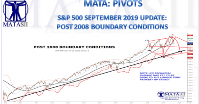06-14-19-SEPTEMBER-PIVOTS-2008-BOUNDARY-CONDITIONS-Update